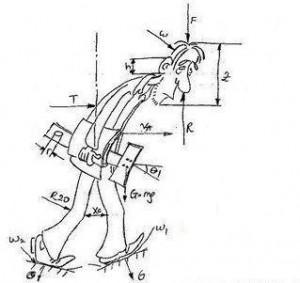 Bir Mühendisten Flört ve Evlilik tezi …
